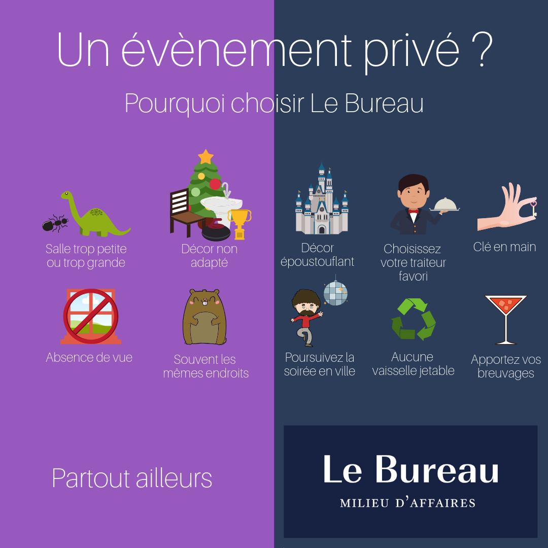 Un événement privé – Pourquoi choisir le Bureau